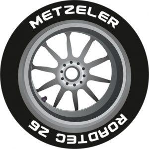 metzeler-roadtec-z6